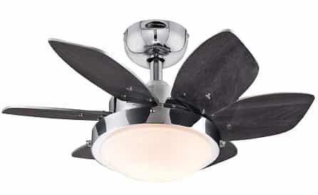 Westinghouse Lighting Quince 24 Inch Flush Mount Ceiling Fan