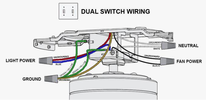 what is blue wire on ceiling fan